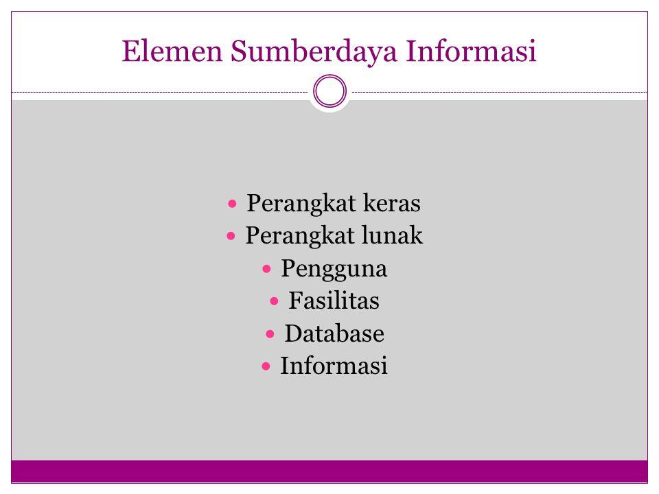 Elemen Sumberdaya Informasi