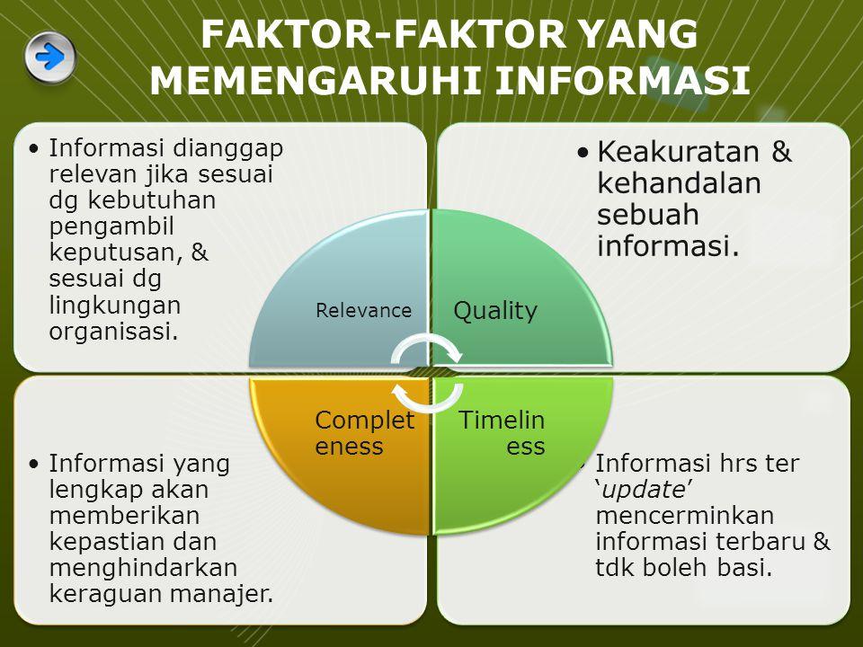FAKTOR-FAKTOR YANG MEMENGARUHI INFORMASI