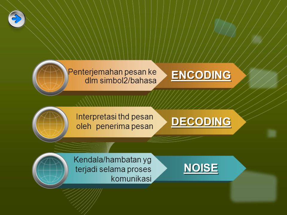 ENCODING DECODING NOISE