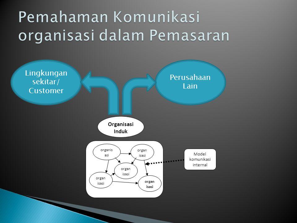 Pemahaman Komunikasi organisasi dalam Pemasaran