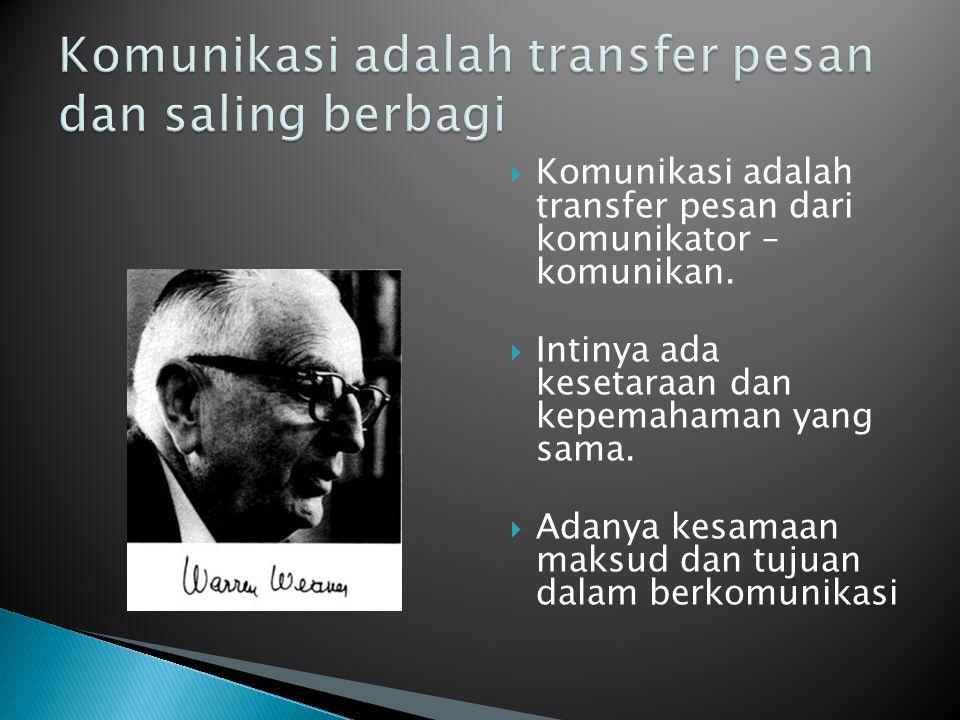 Komunikasi adalah transfer pesan dan saling berbagi
