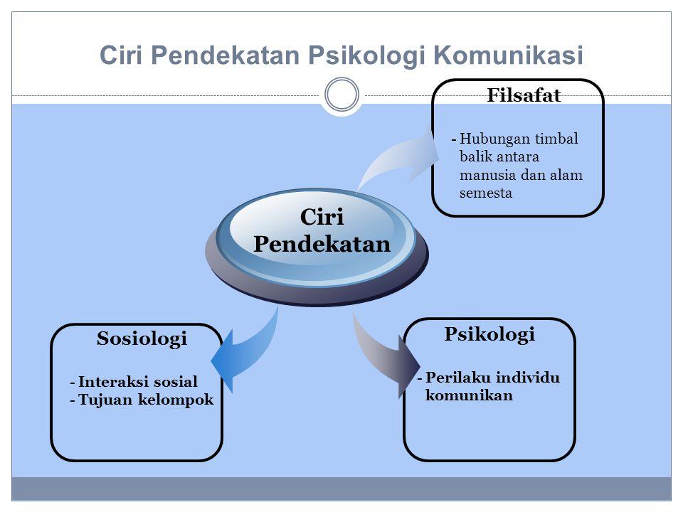 Ciri Pendekatan Psikologi Komunikasi