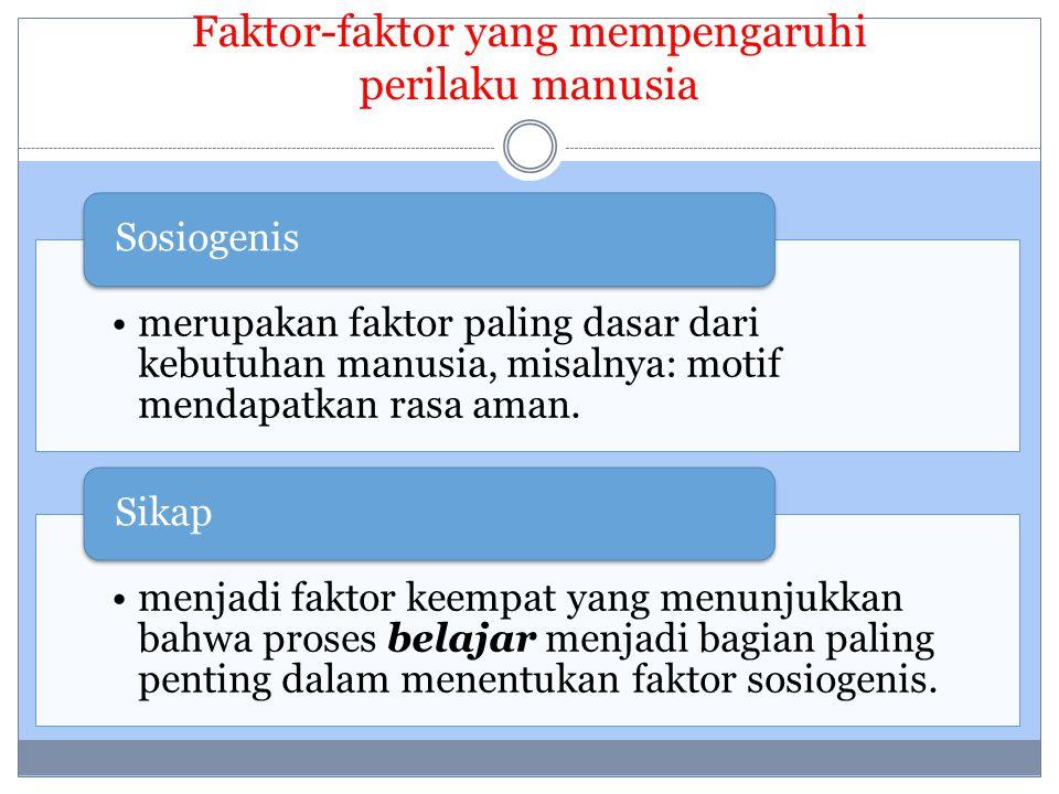 Faktor-faktor yang mempengaruhi perilaku manusia