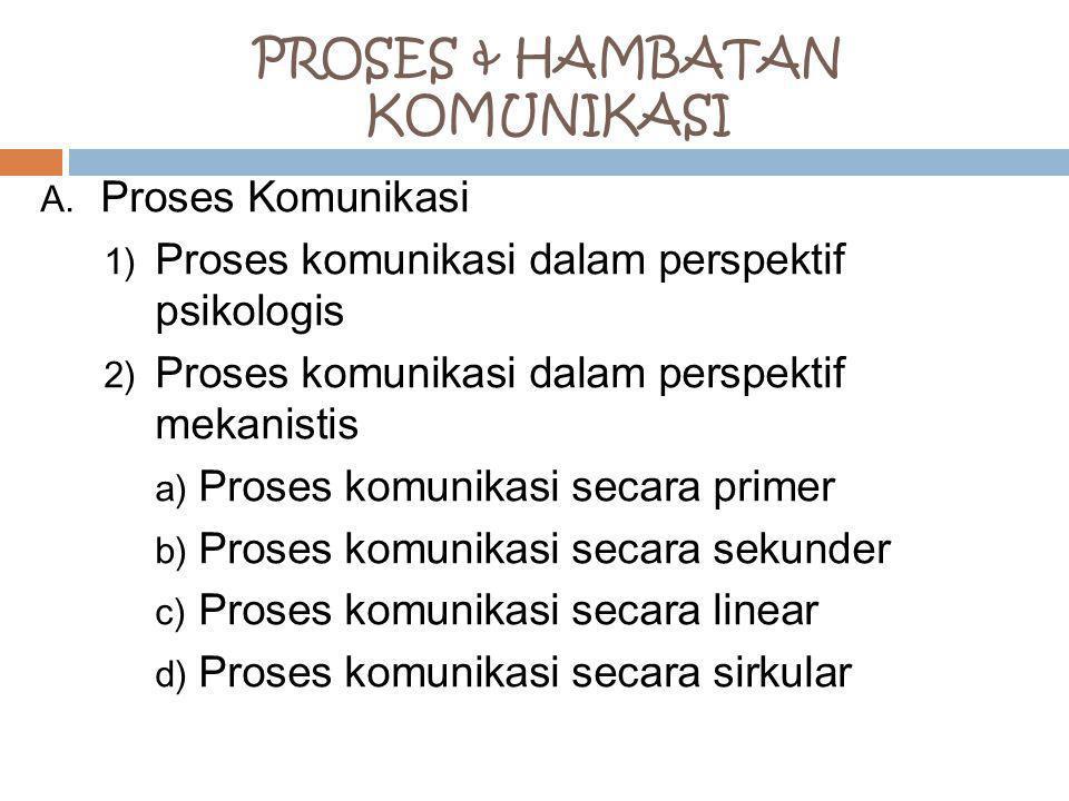 PROSES & HAMBATAN KOMUNIKASI