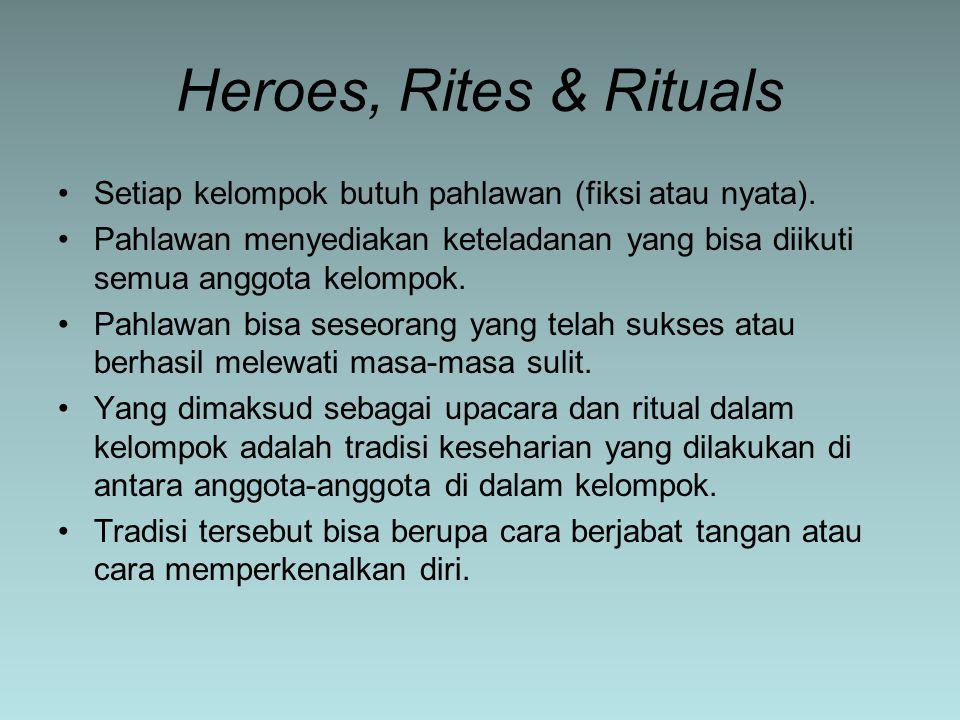 Heroes, Rites & Rituals Setiap kelompok butuh pahlawan (fiksi atau nyata).