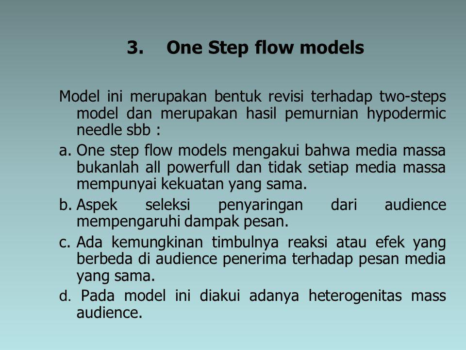 3. One Step flow models Model ini merupakan bentuk revisi terhadap two-steps model dan merupakan hasil pemurnian hypodermic needle sbb :