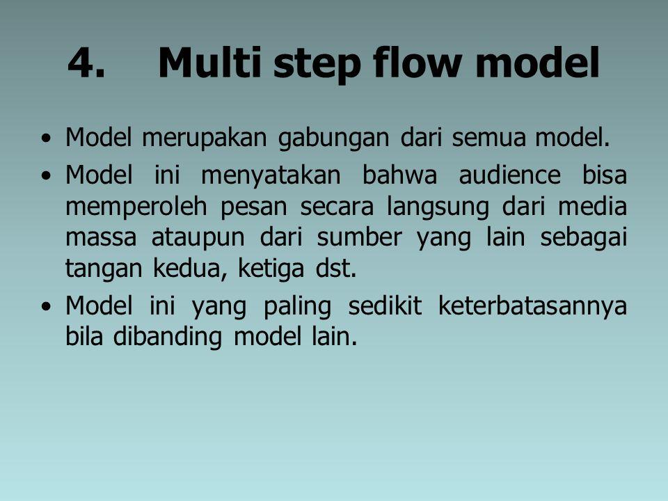 4. Multi step flow model Model merupakan gabungan dari semua model.