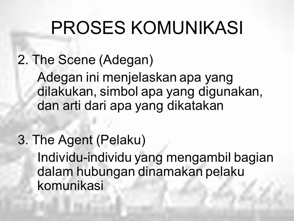 PROSES KOMUNIKASI 2. The Scene (Adegan)