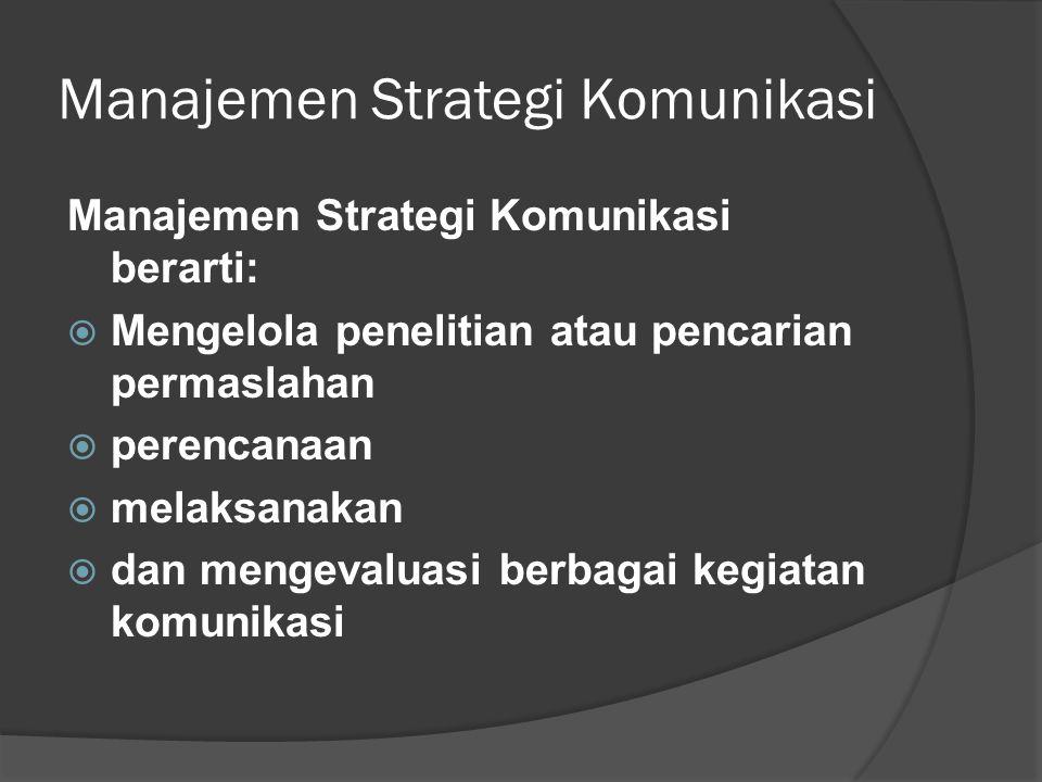 Manajemen Strategi Komunikasi