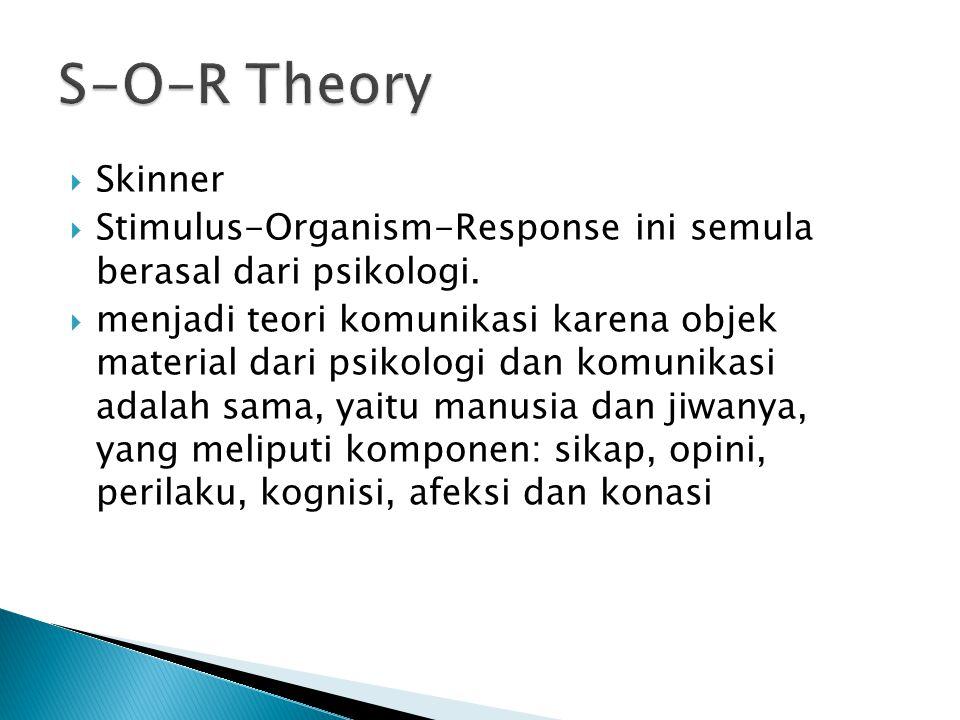 S-O-R Theory Skinner. Stimulus-Organism-Response ini semula berasal dari psikologi.