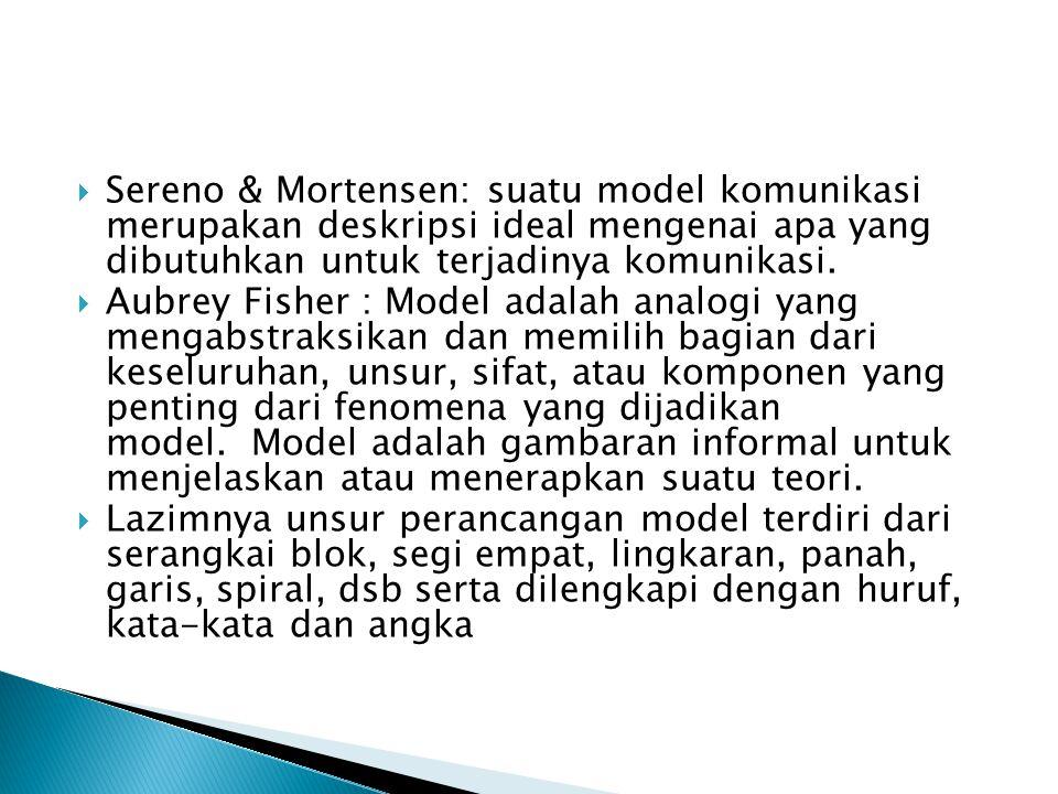 Sereno & Mortensen: suatu model komunikasi merupakan deskripsi ideal mengenai apa yang dibutuhkan untuk terjadinya komunikasi.