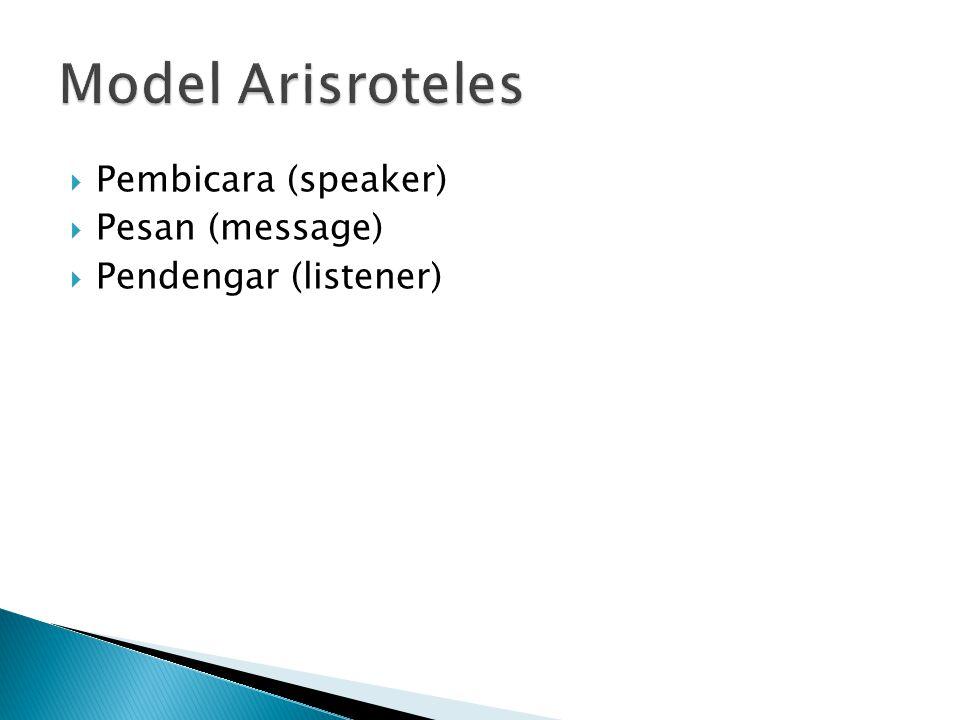 Model Arisroteles Pembicara (speaker) Pesan (message)