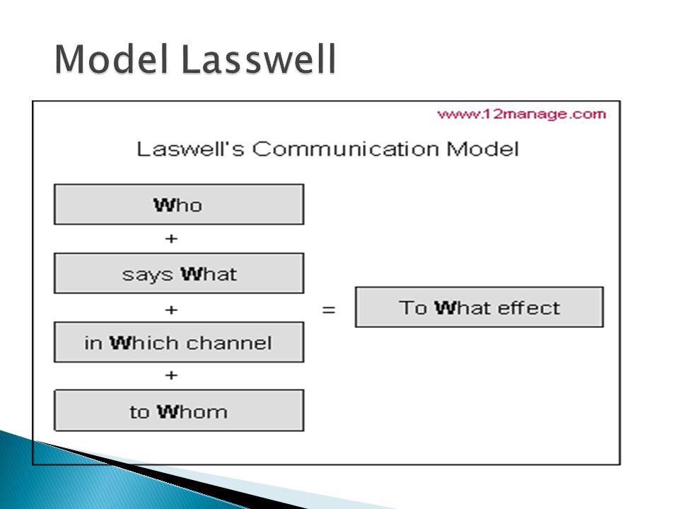 Model Lasswell