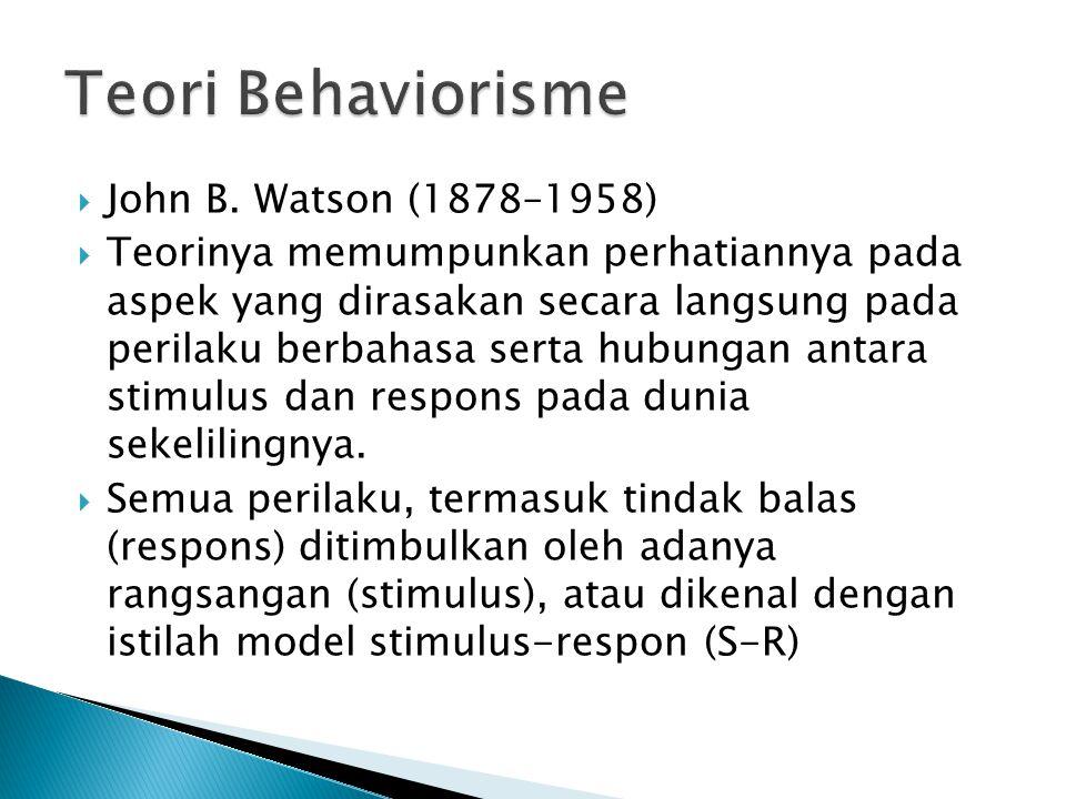 Teori Behaviorisme John B. Watson (1878–1958)