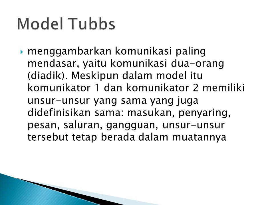 Model Tubbs