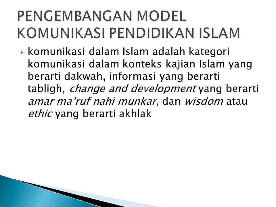 PENGEMBANGAN MODEL KOMUNIKASI PENDIDIKAN ISLAM