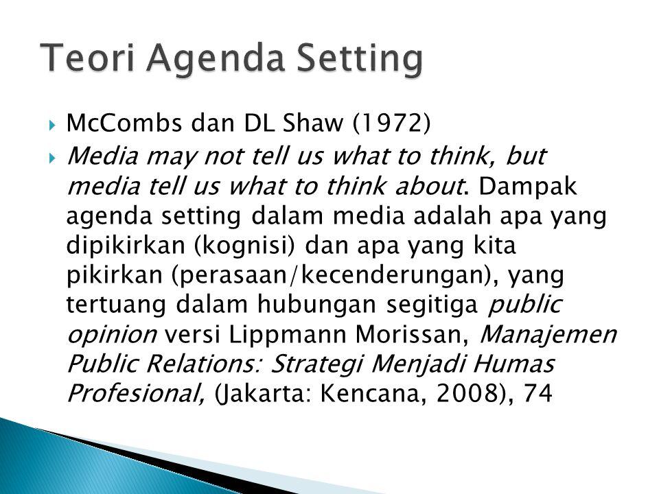 Teori Agenda Setting McCombs dan DL Shaw (1972)