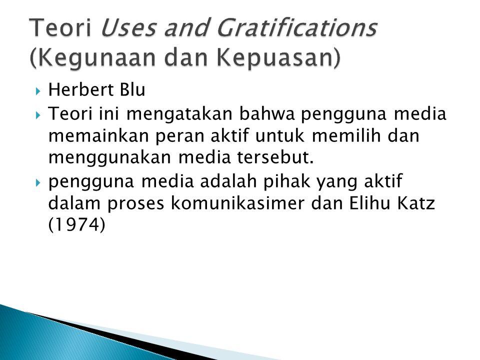 Teori Uses and Gratifications (Kegunaan dan Kepuasan)