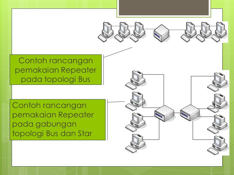 Contoh rancangan pemakaian Repeater pada topologi Bus