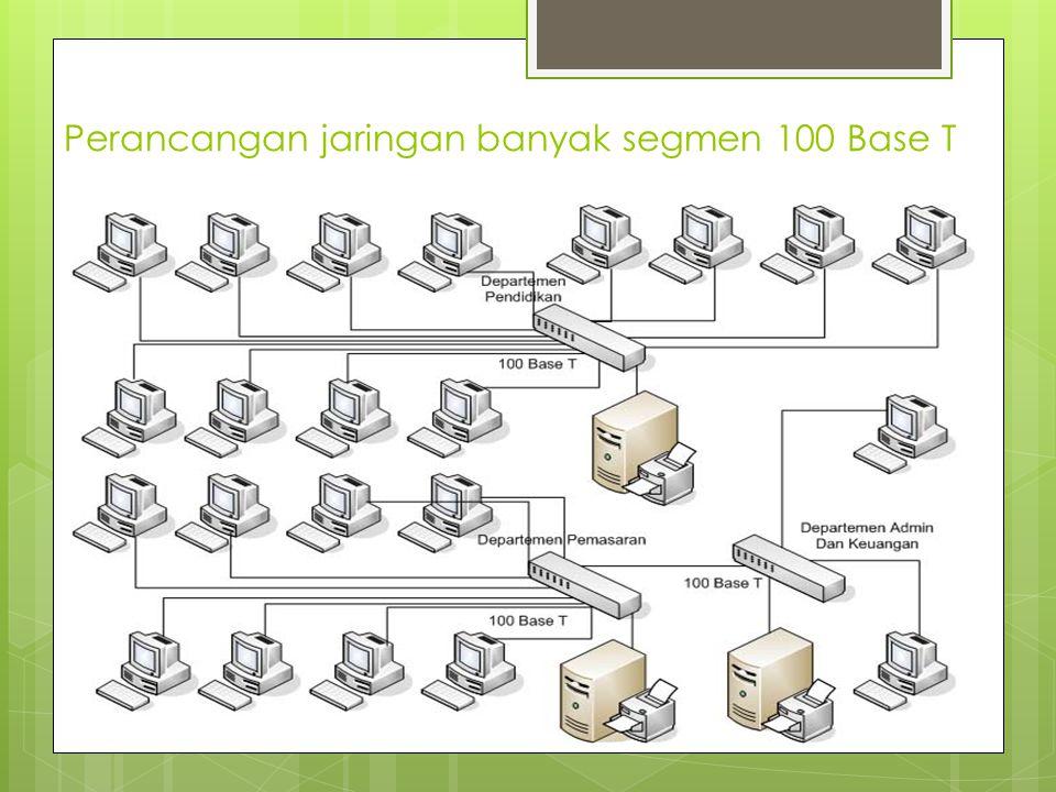 Perancangan jaringan banyak segmen 100 Base T