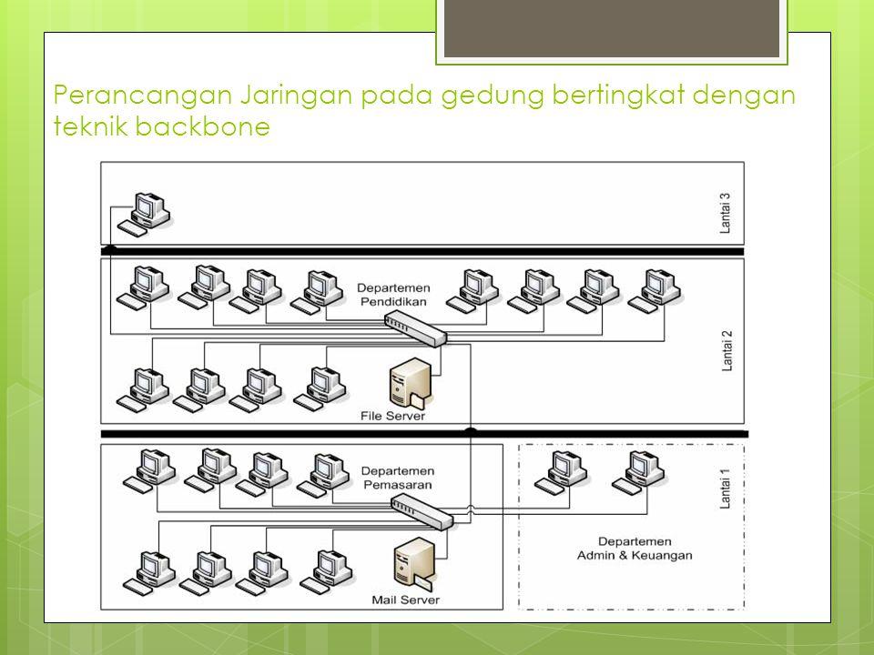 Perancangan Jaringan pada gedung bertingkat dengan teknik backbone
