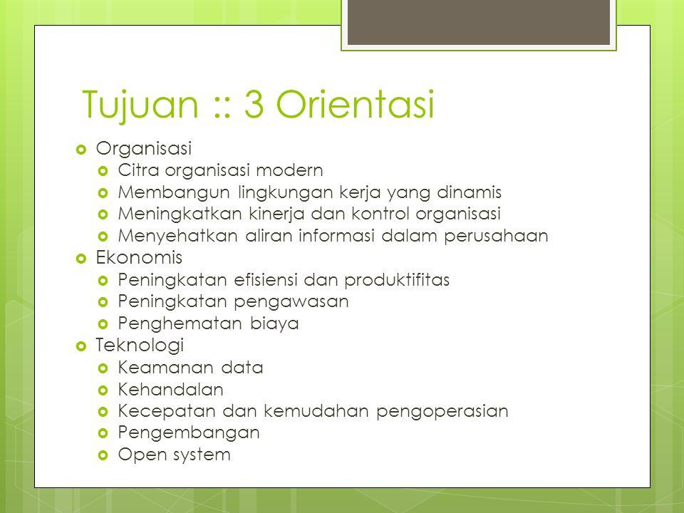 Tujuan :: 3 Orientasi Organisasi Ekonomis Teknologi
