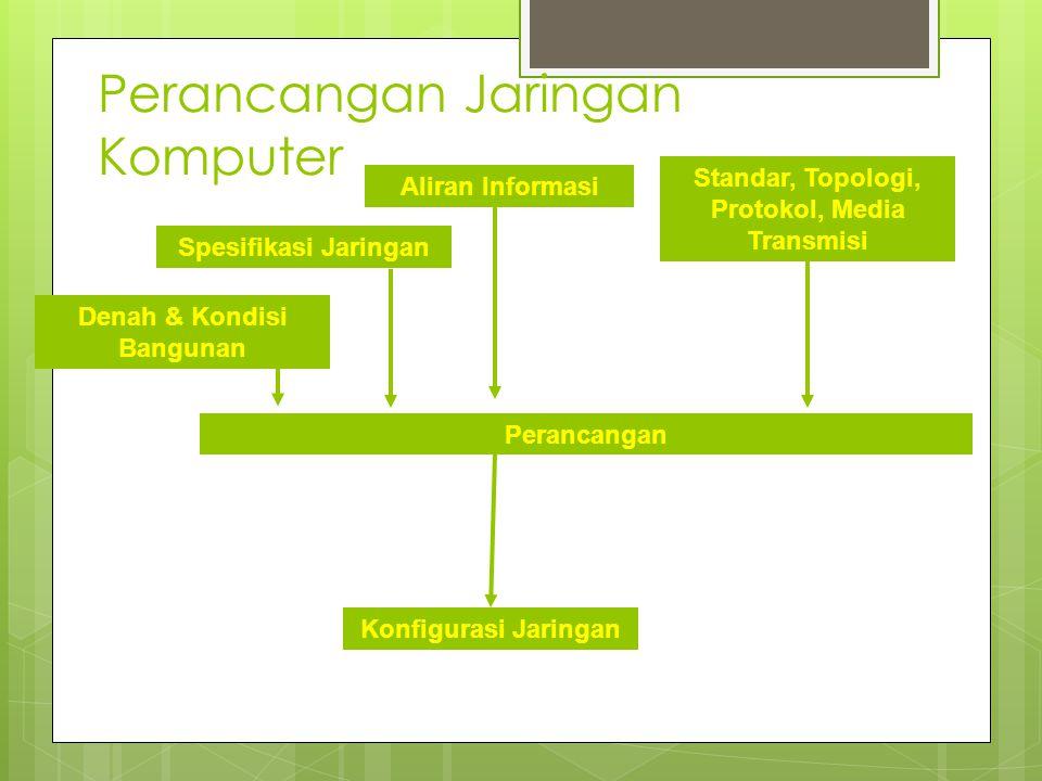 Perancangan Jaringan Komputer