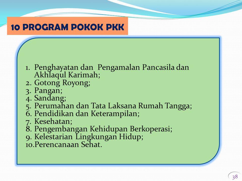 10 PROGRAM POKOK PKK Penghayatan dan Pengamalan Pancasila dan Akhlaqul Karimah; Gotong Royong; Pangan;
