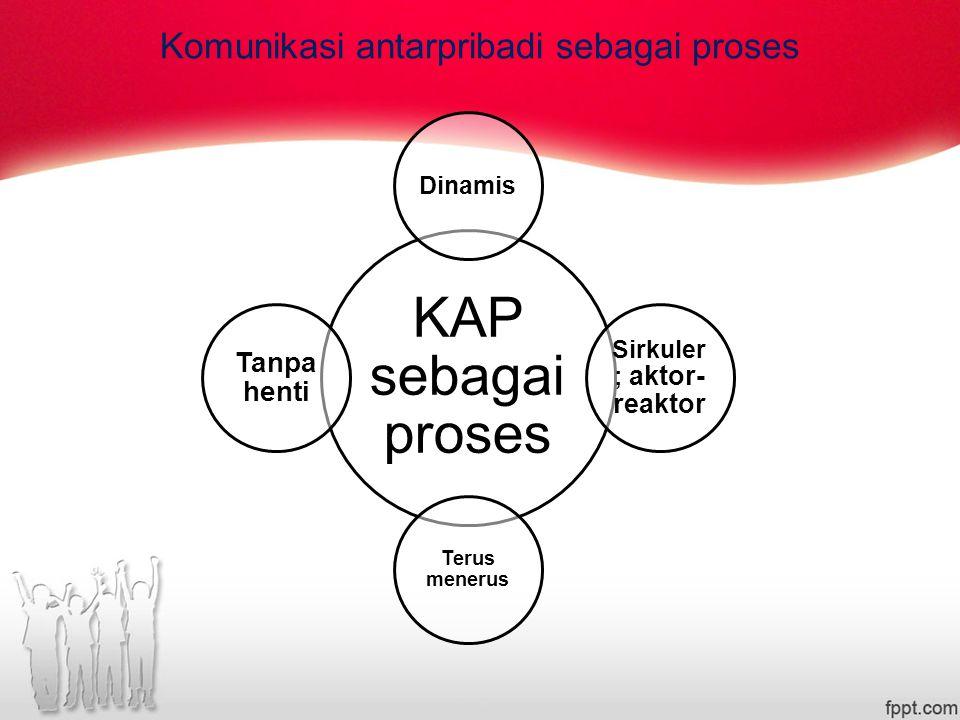 Komunikasi antarpribadi sebagai proses