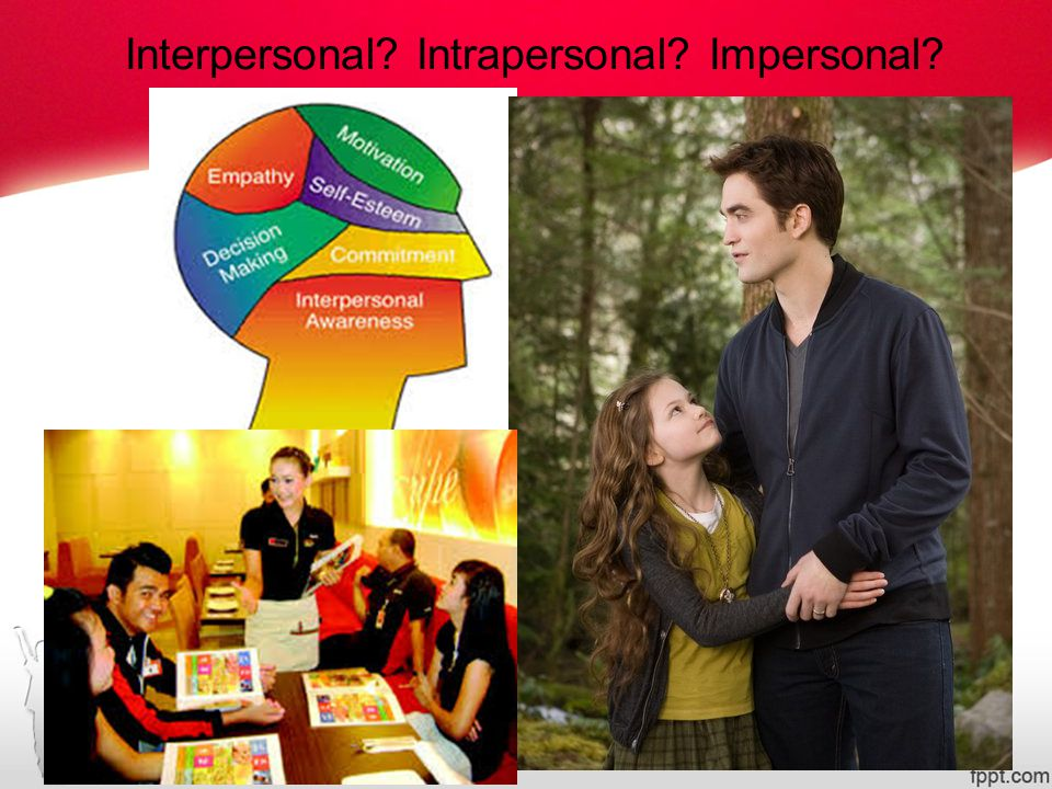 Interpersonal Intrapersonal Impersonal