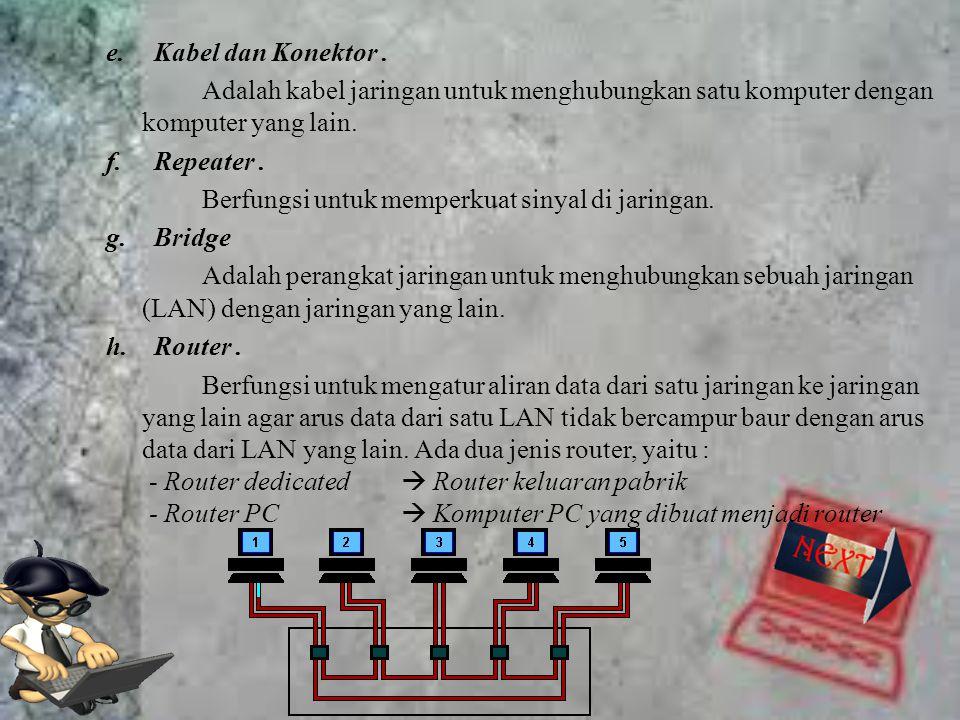 Kabel dan Konektor . Adalah kabel jaringan untuk menghubungkan satu komputer dengan komputer yang lain.