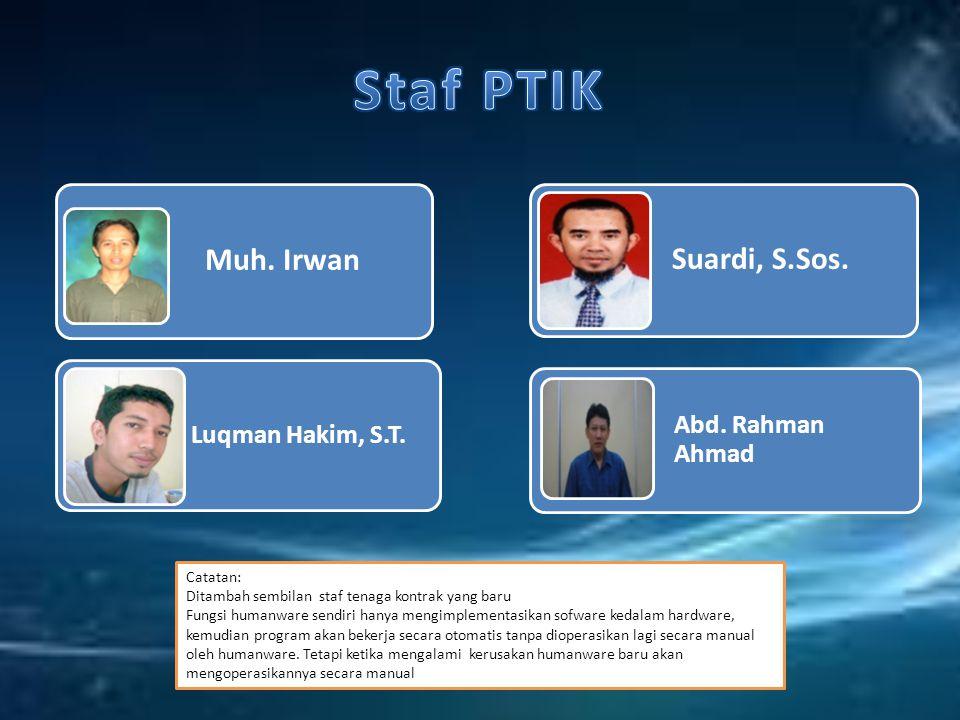 Staf PTIK Muh. Irwan Suardi, S.Sos. Luqman Hakim, S.T.
