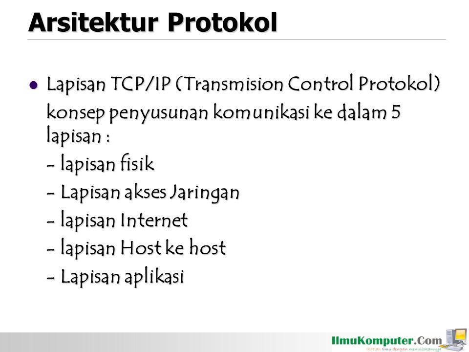 Arsitektur Protokol Lapisan TCP/IP (Transmision Control Protokol)