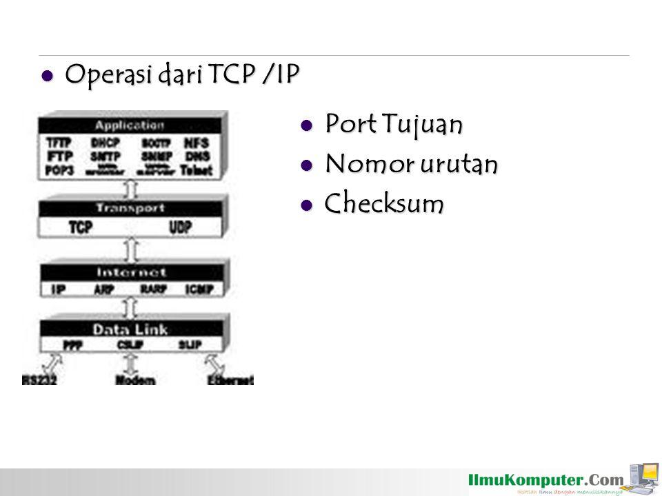 Operasi dari TCP /IP Port Tujuan Nomor urutan Checksum