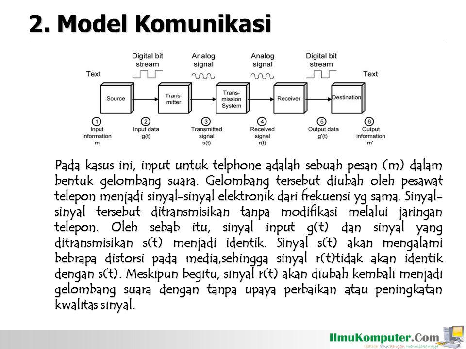 2. Model Komunikasi