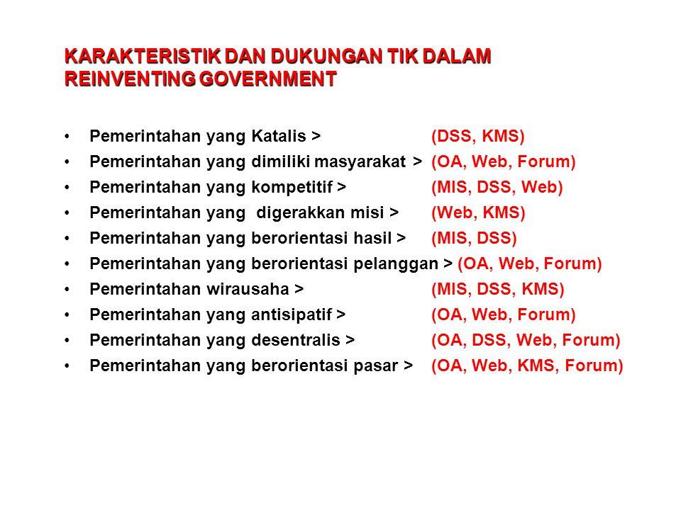 KARAKTERISTIK DAN DUKUNGAN TIK DALAM REINVENTING GOVERNMENT