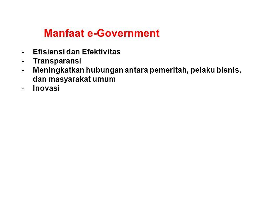 Manfaat e-Government Efisiensi dan Efektivitas Transparansi