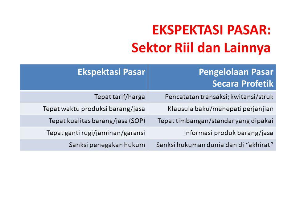 EKSPEKTASI PASAR: Sektor Riil dan Lainnya