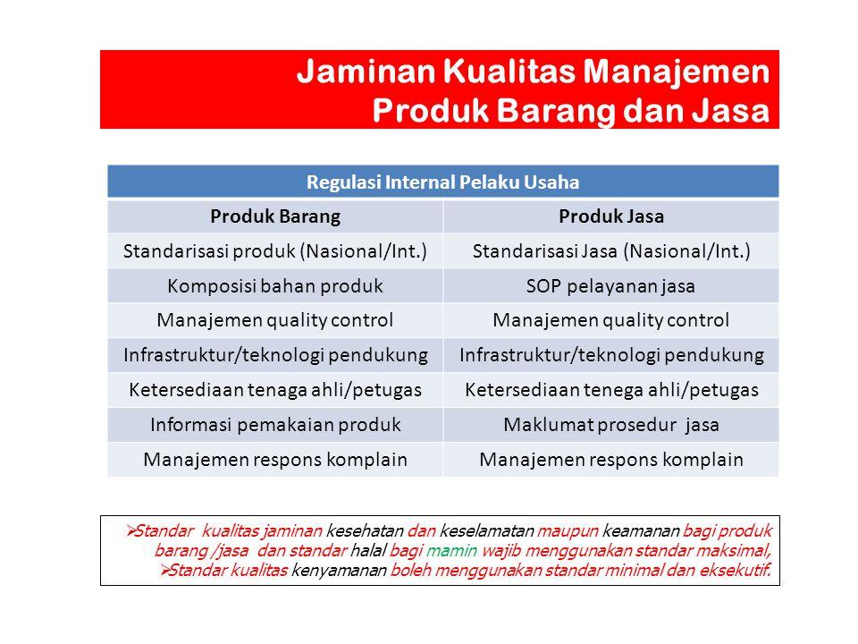 Jaminan Kualitas Manajemen Produk Barang dan Jasa