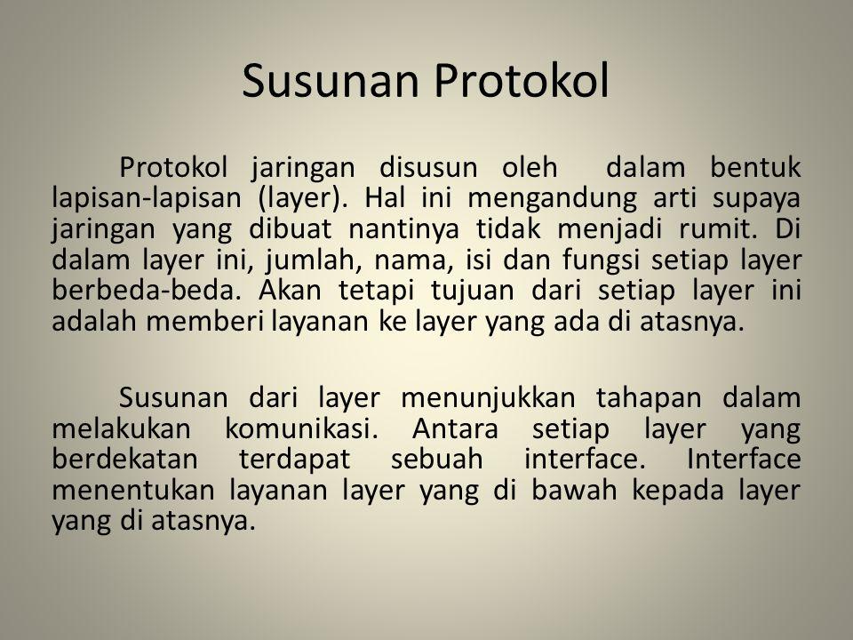 Susunan Protokol
