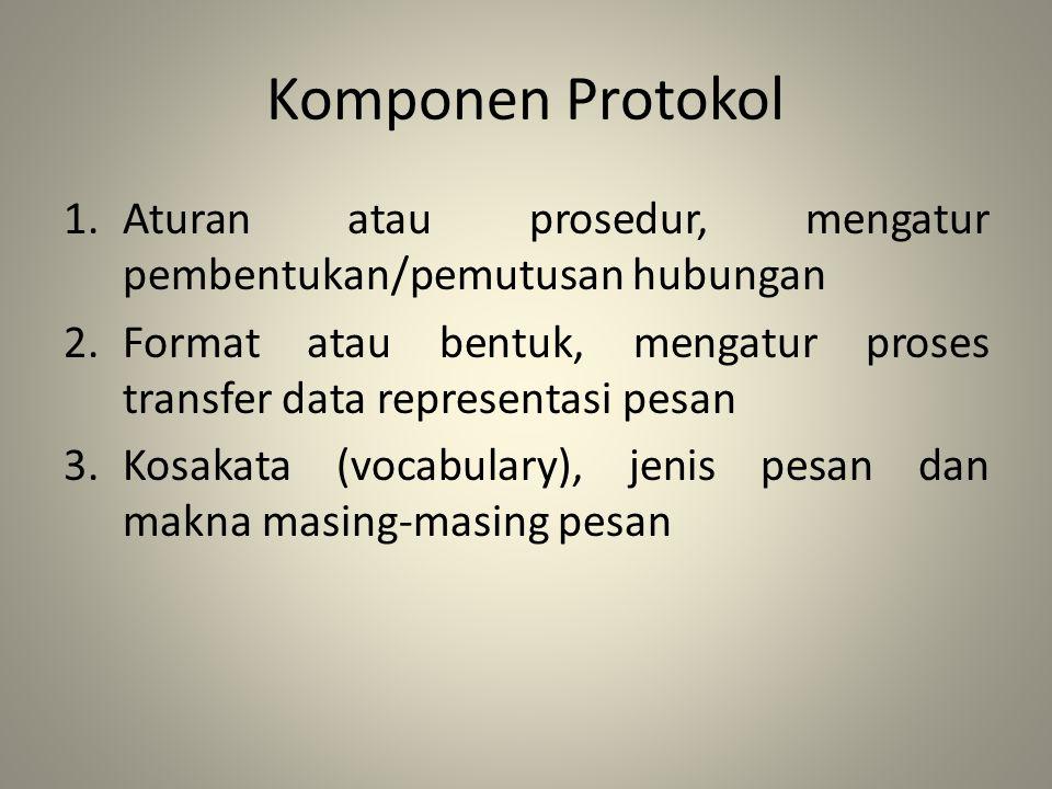 Komponen Protokol Aturan atau prosedur, mengatur pembentukan/pemutusan hubungan.