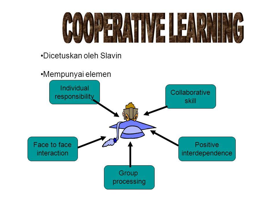 COOPERATIVE LEARNING Dicetuskan oleh Slavin Mempunyai elemen