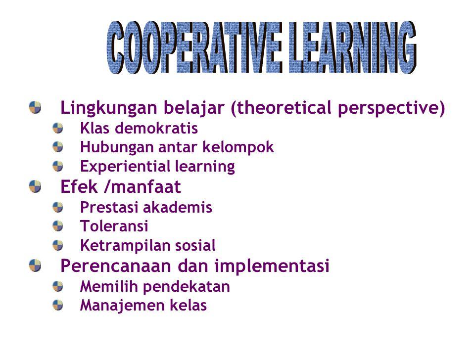Lingkungan belajar (theoretical perspective)