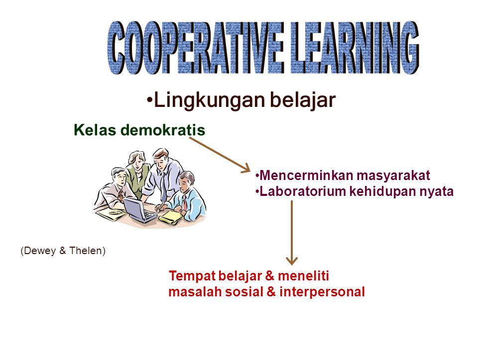 Lingkungan belajar COOPERATIVE LEARNING Kelas demokratis
