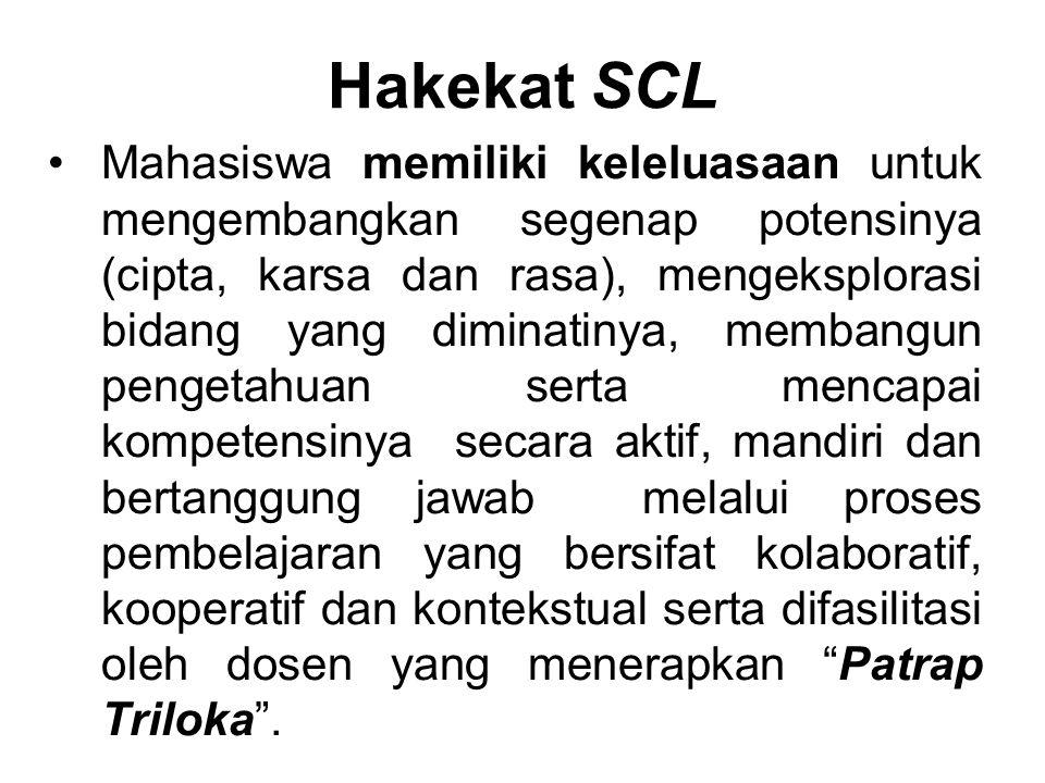 Hakekat SCL