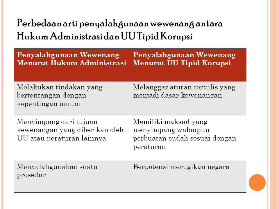Perbedaan arti penyalahgunaan wewenang antara Hukum Administrasi dan UU Tipid Korupsi