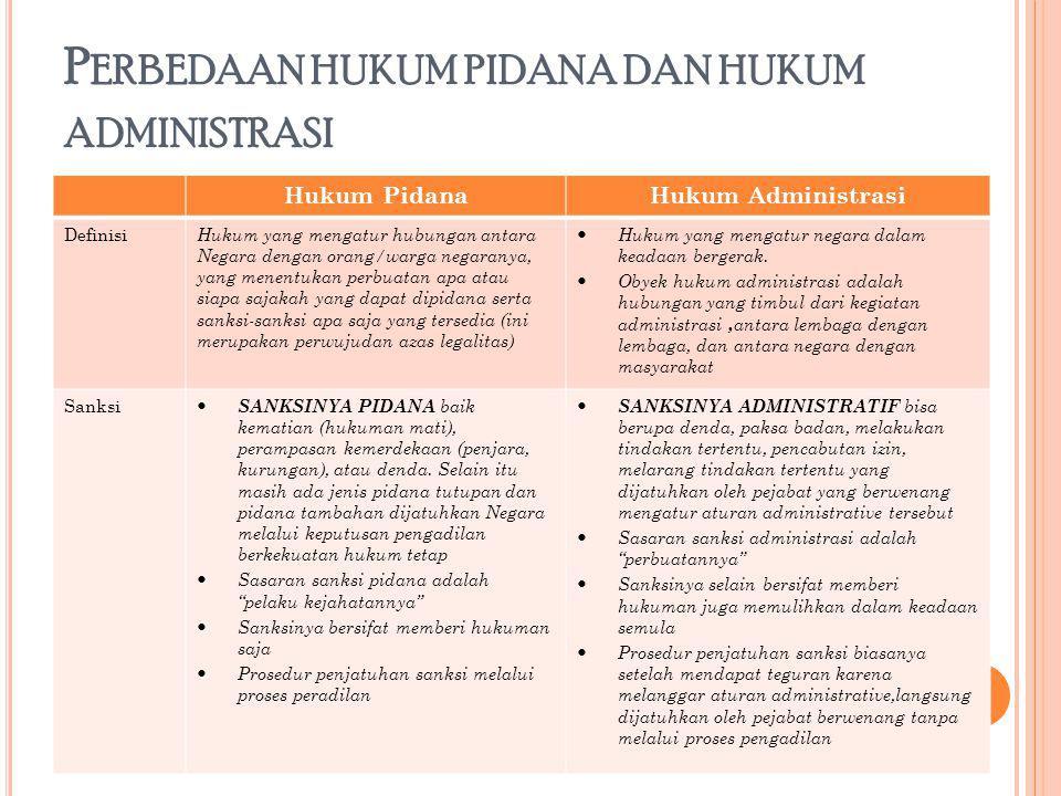 Perbedaan hukum pidana dan hukum administrasi