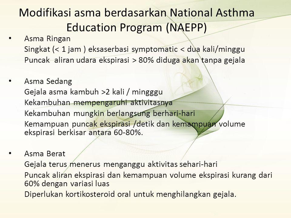Modifikasi asma berdasarkan National Asthma Education Program (NAEPP)