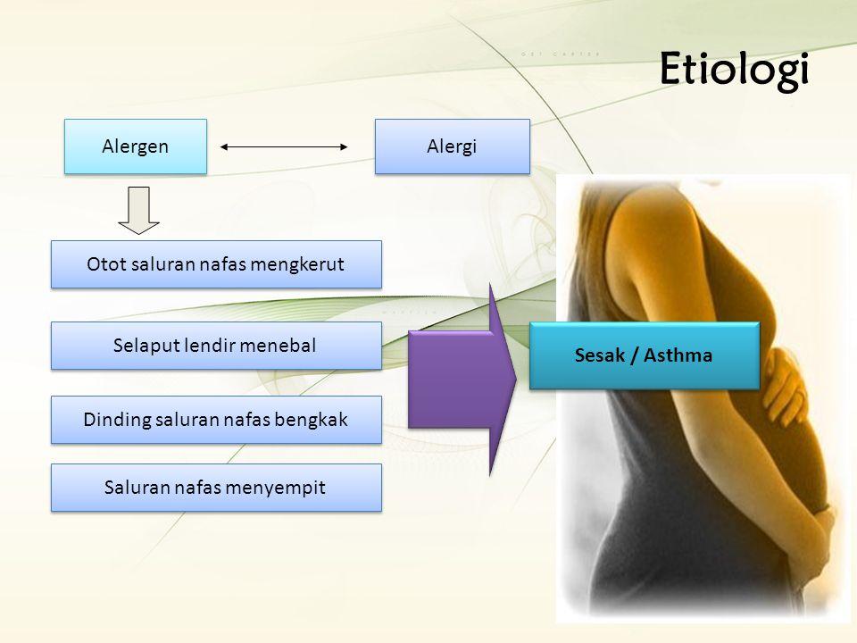 Etiologi Alergen Alergi Otot saluran nafas mengkerut