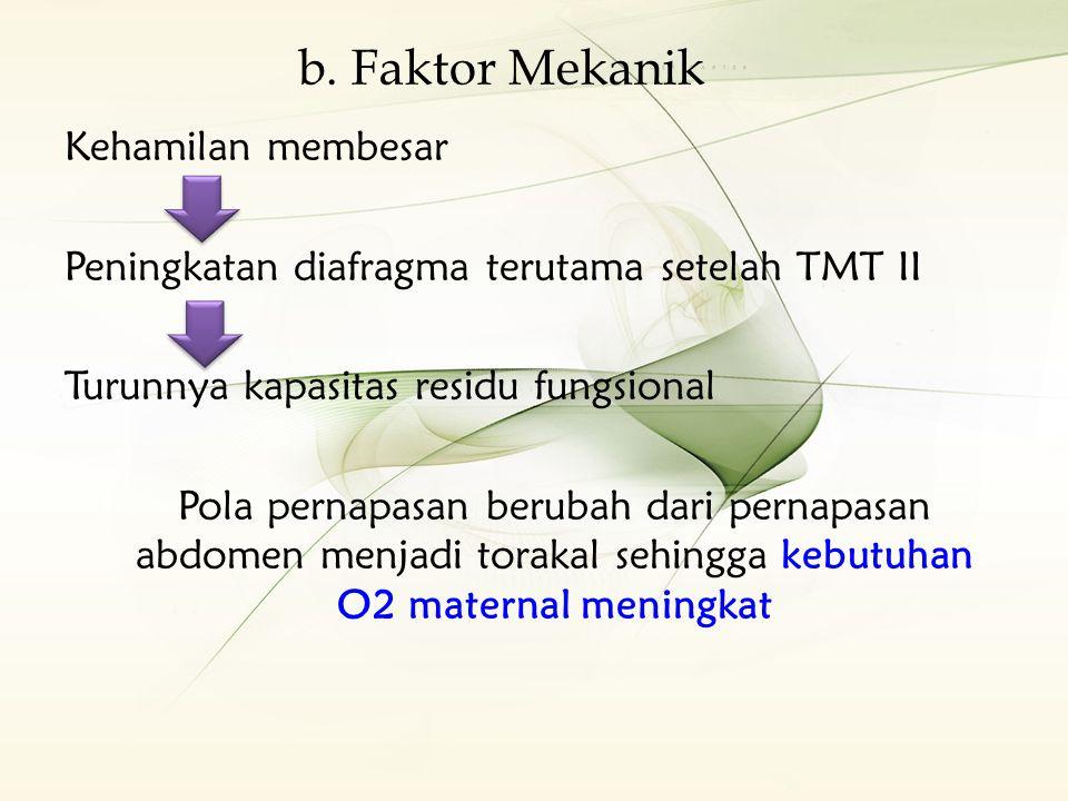 b. Faktor Mekanik